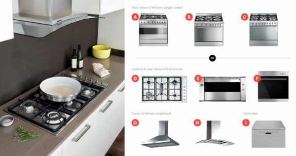 Kitchen appliance inclusions